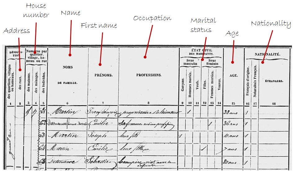 1851 census record