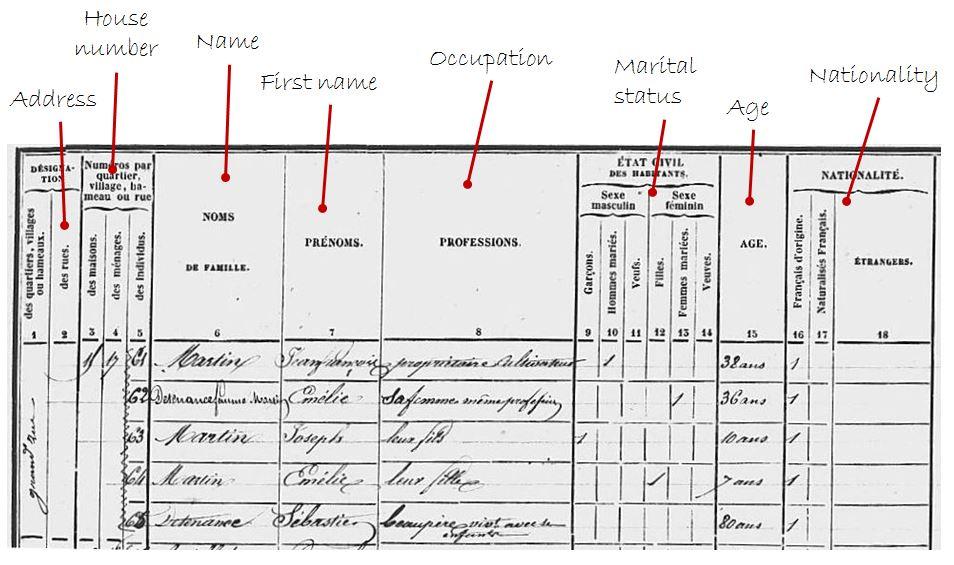 1851 Census Record