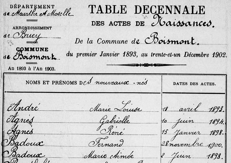 A table décennale for birth records