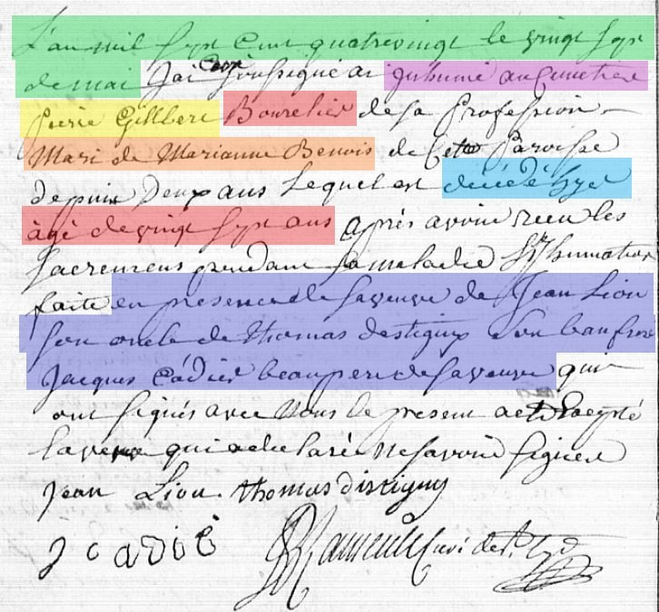 French burial record before 1792