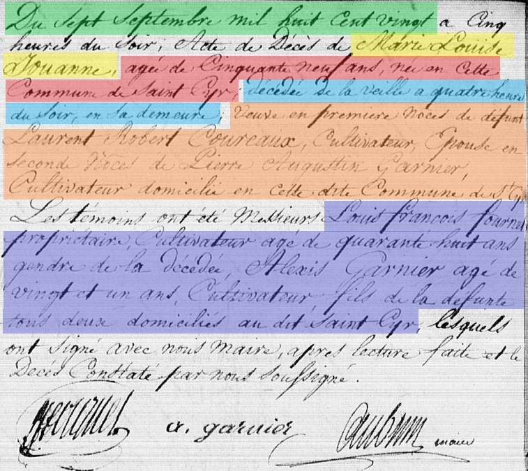 French death record after 1792