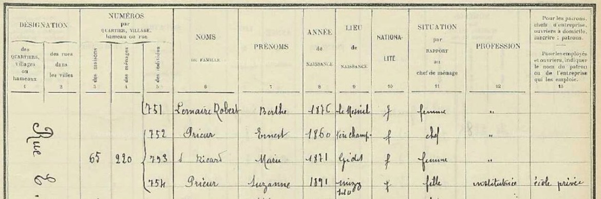How to use French census records